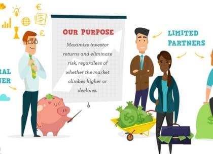 Đầu tư vào hedge fund - quỹ phòng hộ cần hiểu gì?