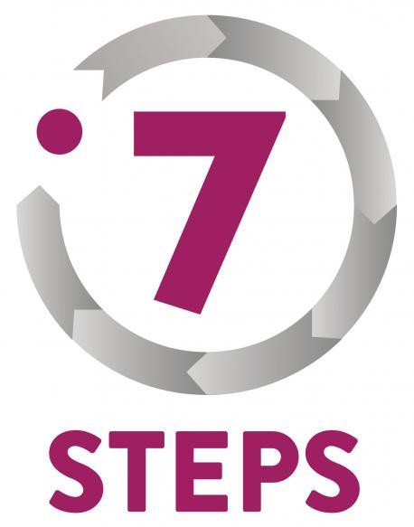 7 bước cho công thức nâng thu nhập lên 1000%