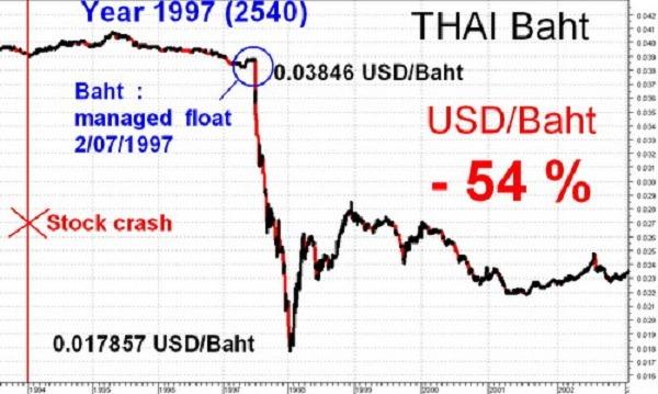 Đồng baht