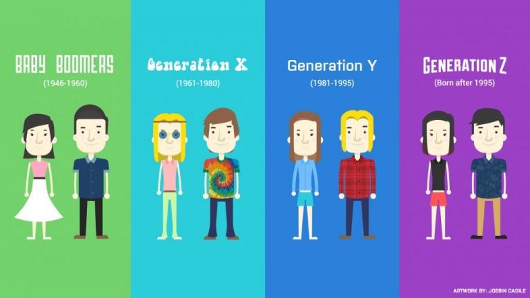 Thế hệ chi tiêu