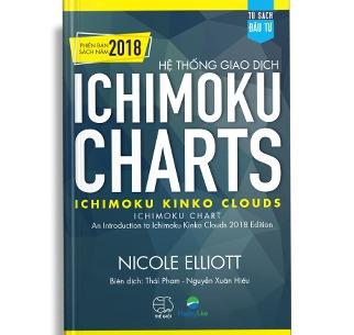 Hệ thống giao dịch Ichimoku Charts