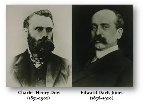 lịch sử dow jones