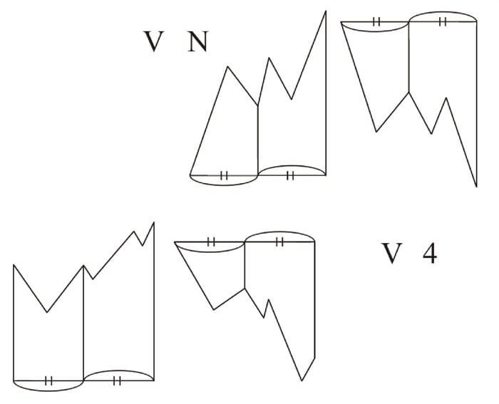 Nguyên lý sóng trong Ichimoku