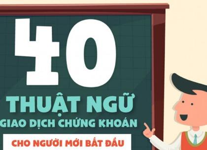 40 thuật ngữ chứng khoán cơ bản cho NĐT mới bắt đầu