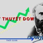 CHỨNG KHOÁN ABC: Lý thuyết Dow
