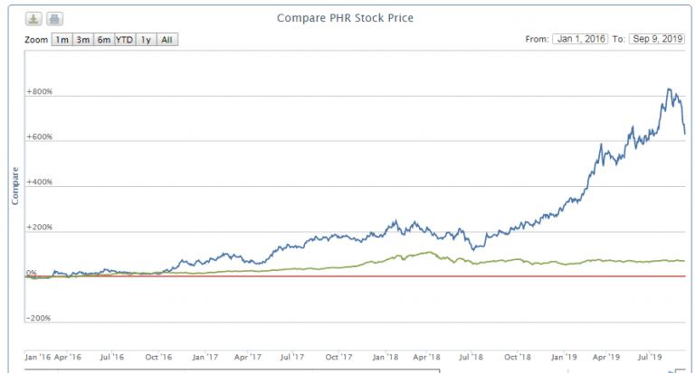 'Tiết lộ' quy trình chọn cổ phiếu của Charlie Munger và Warren Buffett