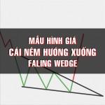 CHỨNG KHOÁN ABC: Mẫu hình giá cái nêm hướng xuống (Falling wedge)