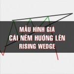 CHỨNG KHOÁN ABC: Mẫu hình giá cái nêm hướng lên (Rising wedge)