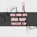 CHỨNG KHOÁN ABC: Mẫu hình nến đỉnh nhíp (Tweezer top)