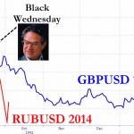 Ngày Thứ Tư Đen Tối và phi vụ đánh sập ngân hàng trung ương Anh kiếm 1,1 tỷ đô của George Soros