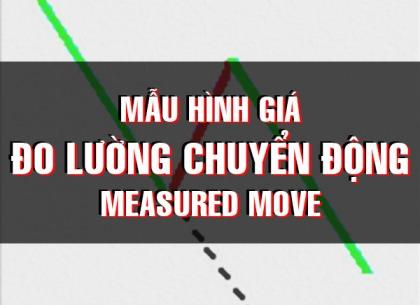 CHỨNG KHOÁN ABC: Mẫu hình giá đo lường chuyển động giảm (Bearish measured move)