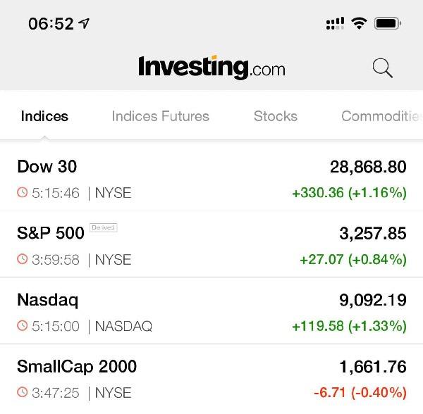 Điểm tin tài chính ngày 3/1/2020