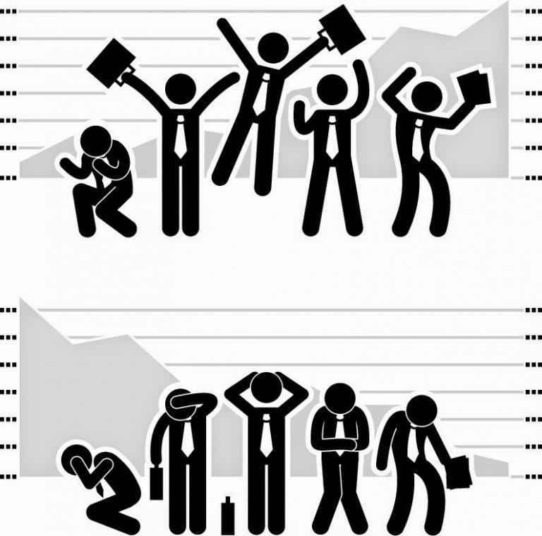 Mối quan hệ giữa chuyển động con lắc trên thị trường và nhà đầu tư (Phần 2)