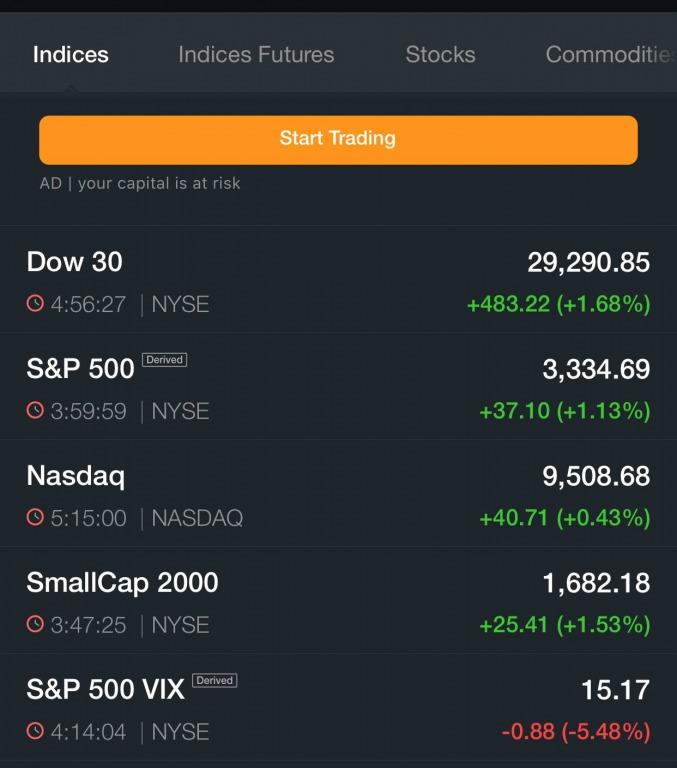 Điểm tin tài chính ngày 6.2.2020