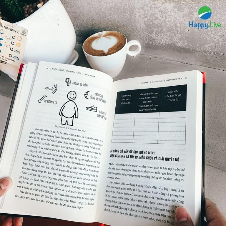 Sách Thiết kế cuộc đời thịnh vượng