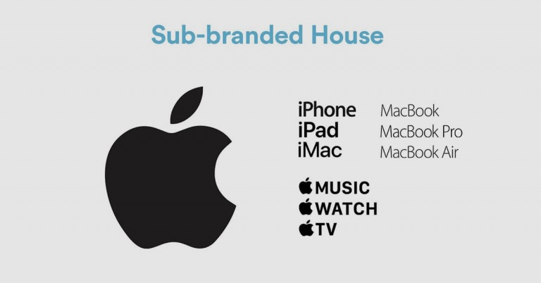 Chiến lược marketing: House of Brand hay Branded House?