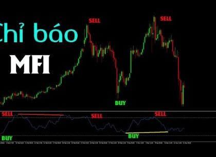 Chứng khoán ABC: CHỈ BÁO XU HƯỚNG MFI - Money Flow Index
