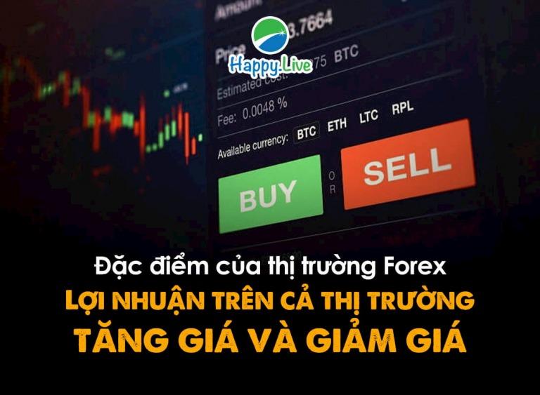 Đặc điểm của thị trường Forex (Phần 4): Lợi nhuận trên cả thị trường tăng giá và giảm giá