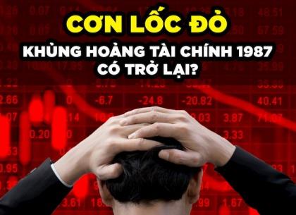 CƠN LỐC ĐỎ KHỦNG HOẢNG TÀI CHÍNH 1987 LIỆU CÓ TRỞ LẠI?