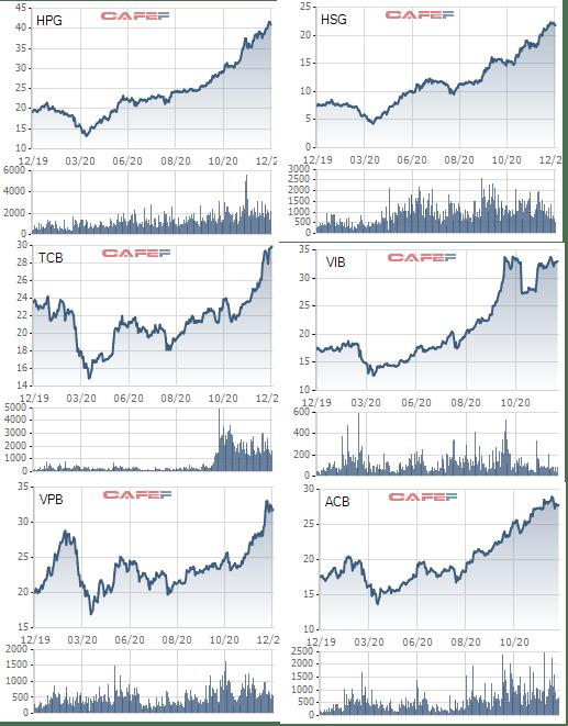 Năm thăng hoa của các tỷ phú Thép và Ngân hàng