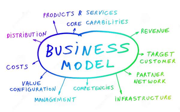 Mô hình kinh doanh đi trước, sản phẩm và thương hiệu theo sau