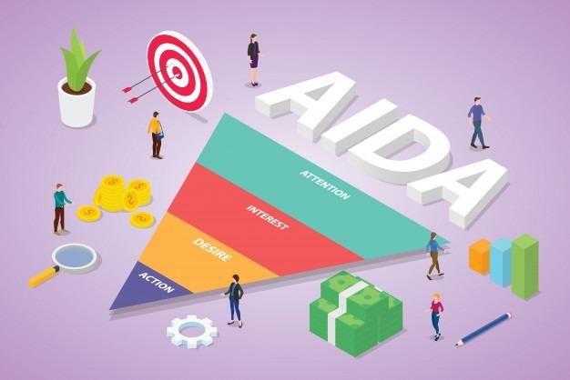 3 loại mục tiêu cơ bản cần phân biệt trong kinh doanh