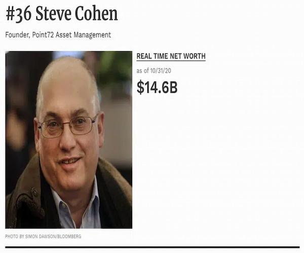 """Học đầu tư từ Ông trùm quỹ đầu cơ nước Mỹ gây dựng khối tài sản 15 tỷ USD từ chiến lược kim chỉ nam """"đi theo dòng tiền lớn"""""""