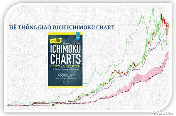 Top 5 cuốn sách về đầu tư hay nhất mọi thời đại