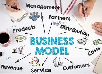 Mô hình phát triển giá trị thương hiệu 3B