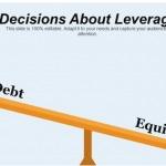 Đòn bẩy tài chính: Lợi ích và rủi ro